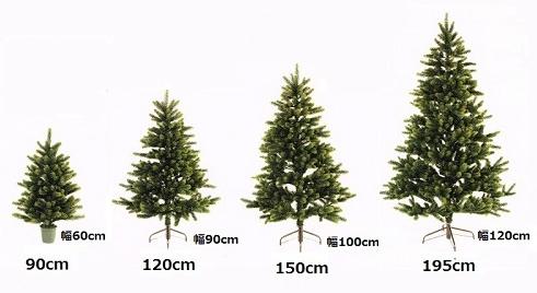 グローバルトレード社のツリー