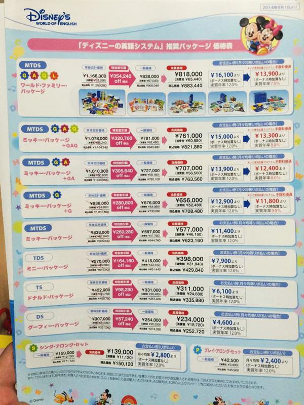 ディズニー英語システム教材セット値段